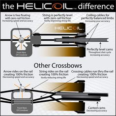 Revolutionizing the Crossbow Industry