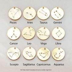 Zodiac Jewelry Constellation Necklace Birthday by MignonandMignon