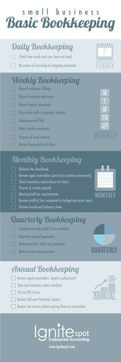Virtual Bookkeeping Checklist: The Basics for Small Businesses Infographic #Infographics