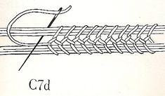 feather stitch insertion by lkonstanski, via Flickr