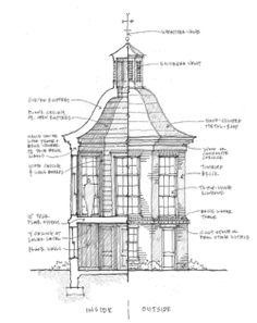 cvilletocharlestown:Historical Concepts design for a folly in South Carolina