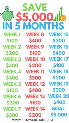 Savings Challenge, Money Saving Challenge, Money Saving Tips, Saving Ideas, Weekly Savings Plan, Budgeting Finances, Ways To Save Money, Money Management, Money Budget