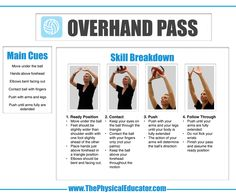 Overhand Pass in Volleyball