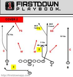 FirstDown PlayBook is the official PlayBook resource for USA Football.