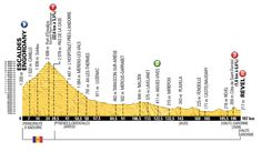 Stage 10 - Escaldes-Engordany to Revel, 198km - Tuesday, July 12 http://www.bicycling.com/racing/tour-de-france/what-you-should-know-about-the-stages-of-the-2016-tour-de-france/slide/11