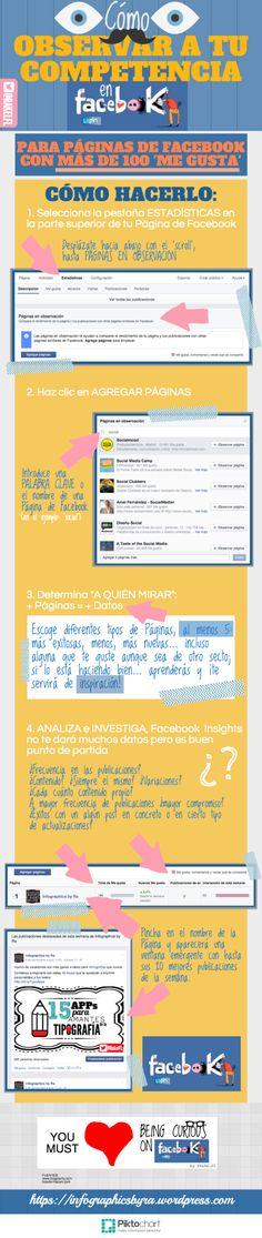 Cómo observar a tu competencia en FaceBook. Imprescindible saber qué hace, cuando y cómo en Redes Sociales.