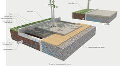 R Design, Colorado & New York Landscape Architecture www.rdesignstudios.com Courtyard tree in custom suspended paver system