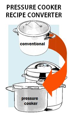 Pressure Cooker Recipe Converter - convert conventional and slow cooker recipes to the pressure cooker!
