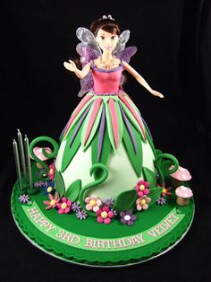 Sugar and Spice Cakes Adelaide - the Adelaide cake specialists :: Childrens Cakes Adelaide