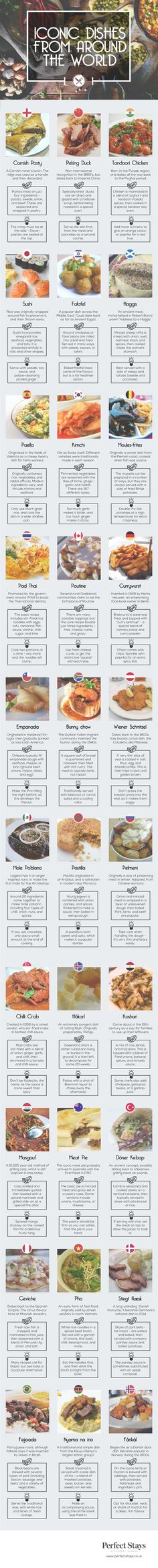 A Foodies' Travel Guide! | Iconic Dishes From Around the World