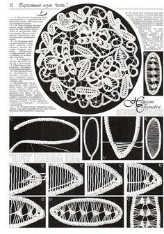 Romanian Point Lace Crochet techniques from Duplet Crochet magazine issue #139: Fiber Art Reflections