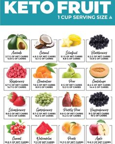 Fruit Ultimate Guide *NEW* Check out this FREE printable + searchable keto fruit guide to make eating low carb that much more delicious!*NEW* Check out this FREE printable + searchable keto fruit guide to make eating low carb that much more delicious! Low Carb Fruit List, Keto Food List, Food Lists, Low Carb Fruits, Low Carb Veggies, Low Sugar Fruits List, Healthy Fats List, Carbs In Vegetables, Non Starchy Vegetables List