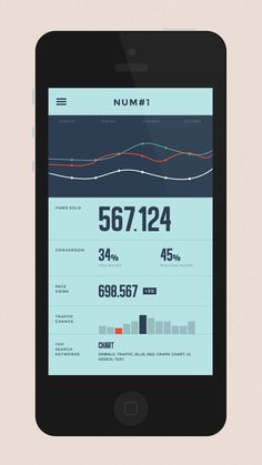 Dashboard concept #mobile #UI #iOS