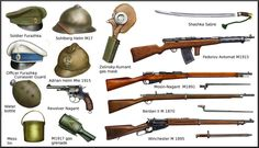 It's all grist to the mill WWI - Reference Table It can not go unnoticed that some of the weapons shown here may be anachronistic in the context of a modern war, but were to be produced and distrib...