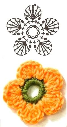 Crochet Puff Flower Slippers - Craft & Patterns Como Hacer 24 Flores a Crochet Muy faciles! Crochet Puff Flower, Crochet Leaves, Crochet Flower Patterns, Crochet Flowers, Crochet Ideas, Granny Square Crochet Pattern, Crochet Chart, Crochet Motif, Stitch Crochet