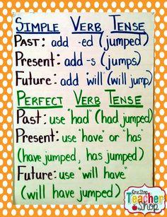 Verb Tense Anchor Chart (Simple & Perfect) *****