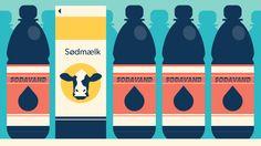 SODAVANDSAFGIFT. Sodavand er billigere end sødmælk Siden regeringen fjernede alle afgifter på sodavand, er prisen raslet ned, og forbruget drønet i vejret. Butikkerne bruger sodavand som slagtilbud. De sælger meget mere – men tjener mindre. D. 19/1 2015