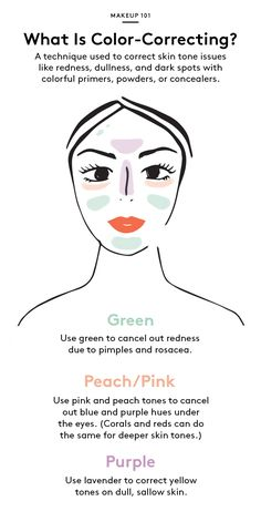 Color correcting is the technique of using colorful primers, powders, and concealers to correct issues with your skin tone. In this article, we teach you how to incorporate it into your makeup routine!