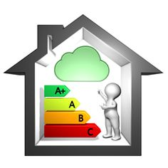 What Is Indoor Air Quality Testing? Learn more!