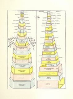 image taken from page 515 of gatelys worlds progress a general history of the