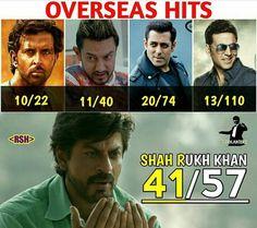 Bollywood Quotes, Bollywood Posters, Bollywood Actors, Raees Srk, Shahrukh Khan, General Knowledge Facts, Knowledge Quotes, Some Funny Jokes, Funny Quotes