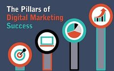 All these things can boost up your brand by doing different digital marketing steps like seo, smo, ppc, e-mail marketing, and many more. Contact this number Best Digital Marketing Company, Digital Marketing Services, Seo Services, Mail Marketing, Affiliate Marketing, Earn Money Online, Digital Technology, Online Business, Business News