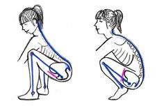 birth squat -- The one on the left is correct. See how one has the heels down, outside edges of the feet pointing straight, untucked pelvis, vertical shins, and a nice lumbar curve?