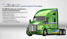 Kenworth Trucks - The World's Best®