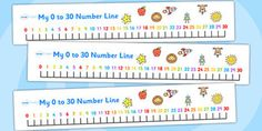 Twinkl Resources >> Numberline >> Printable resources for Primary, EYFS, and SEN. Thousands of classroom displays and teaching aids! Printable Number Line, Number Line Activities, Line Lesson, Negative Numbers, Numbers Kindergarten, Teaching Aids, Primary Classroom, Math Stations, First Grade Math