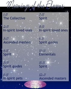 Meanings of the Elevens ~ The Meanings of 11:11, etc.