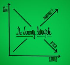 The Scarcity Principle. Explanation about desire. I want what you don´t have