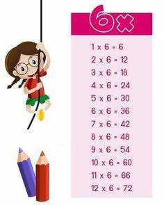 Math Class, Kids Education, Playing Cards, School, Activities, Lyrics, Multiplication Tables, Preschool Printables, Game Cards