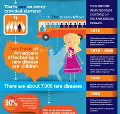 Autoinflammatory Diseases blog by Dr. Jonathan Hausmann
