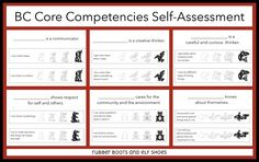 BC Core Competency self assessment with The Six Cedar Trees - rubber boots and elf shoes Aboriginal Education, Indigenous Education, Art Education, Speech Language Therapy, Speech And Language, Student Learning, Teaching Art, Student Self Assessment, Teaching Channel