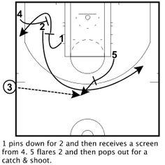 New York Knicks SLOB Need3