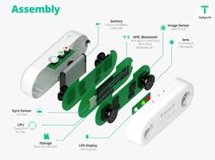 STEREOSCOPY :: Arcinteractive, Inc. presents TwoEyes #VR - 4K 3D Stereoscopy 360 camera (1/1) -