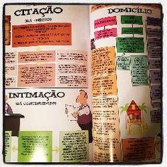 Toni Utilidades: PROCESSO CIVIL (arquivos em PDF)
