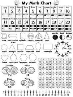 Perfect math chart for kids to reference during math!!! Comes in full color too!