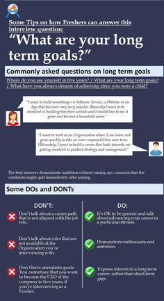 Tips on Answering Commonly Asked Question on Strengths, Achievements & Long Term Goals -learningpundits. Behavioral Interview Questions, Job Interview Preparation, Interview Questions And Answers, Job Interview Tips, Job Interviews, Job Resume, Resume Tips, Job Hunting Tips, Job Help