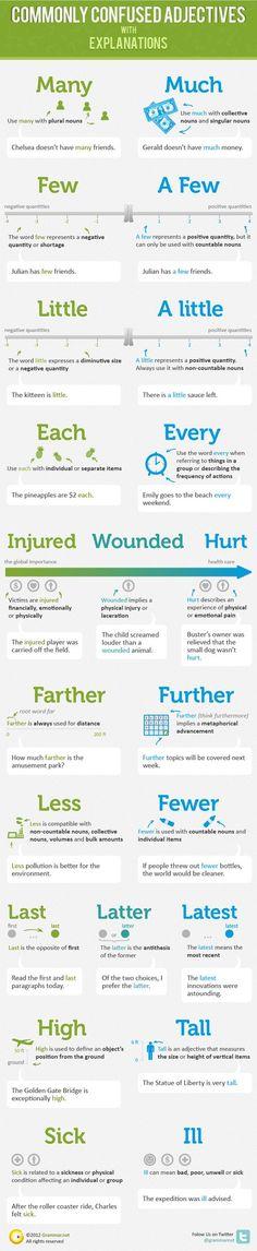 Aprende inglés: adjetivos que suelen confundirse #infografia #infographic #education