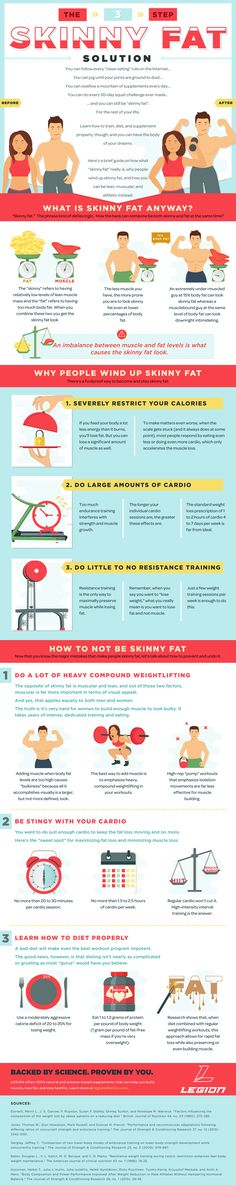 The Simple 3-Step Solution to Skinny Fat | If you feel you work out way too much and eat way too healthily to be skinny fat and want to know what to do about it, this infographic is for you.