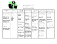 Teach Early Autism - how to embed language and behavior targets during meal times for kids with autism! Gives ideas for all ABA programs. Autism Teaching, Teaching Plan, Autism Activities, Autism Resources, Time Activities, Language Activities, Lesson Plan Templates, Lesson Plans, Back To School Art Activity