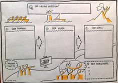 project identity goal vision mission challenges calling question #sketchnotes #templates