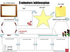 5 min lektionsplanering