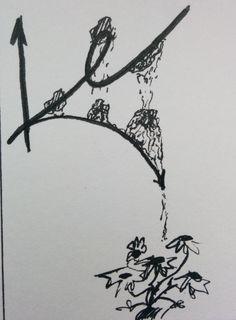 Заражение модой, трендами (на изображении абстрактная линия тренда), которые порождают споры и из них вырастает истина=)