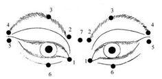 Очень важно понимать, что зрение зависит не от самой работы глазного хрусталика, а от силы мышц, которые этот хрусталик окружают. Подобно тому, как  можно накачать мышцы тела с помощью физических упражнений, так и мышцы глаз можно развивать, улучшая свое зрение.