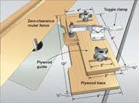 Jig makes it safe to rout small pieces