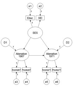 Mplus class notes 52 structural equation models uni pinterest stability of alienation structural equation model diagram ccuart Choice Image