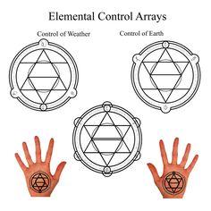 Elemental Conrol Arrays by Notshurly.deviantart.com on @DeviantArt