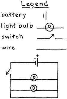 how to draw electrical circuits